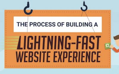 14 Steps To Building A Lightning-Fast Web Experience