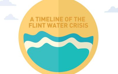 A Timeline of the Flint Water Crisis