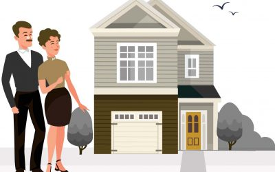 7 Types Of Motivated Sellers To Buy Properties From Now