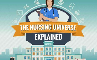 The Nursing Universe Explained