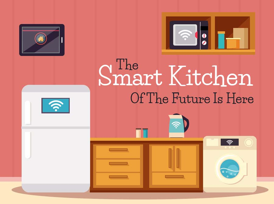 the smart kitchen of the future is here infographic. Black Bedroom Furniture Sets. Home Design Ideas