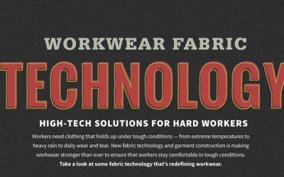 Workwear Fabric Technology – High-tech Solutions for Hard Workers