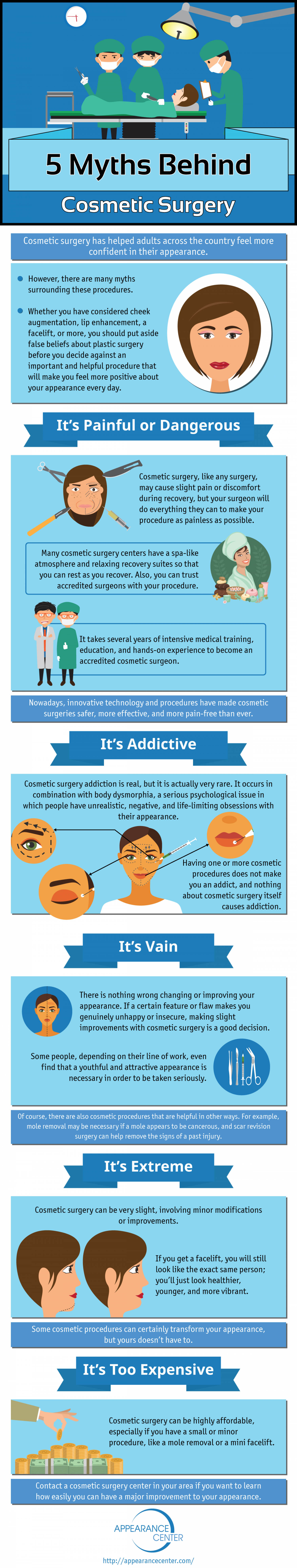 5 Myths Behind Cosmetic Surgery