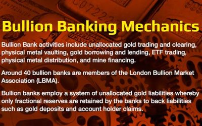 Bullion Banking Mechanics