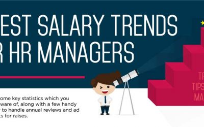 Latest Salary Trends for HR Managers