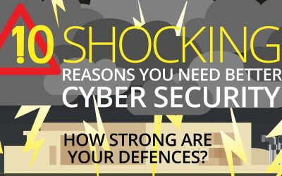 10 Shocking Reasons You Need Better Cyber Security