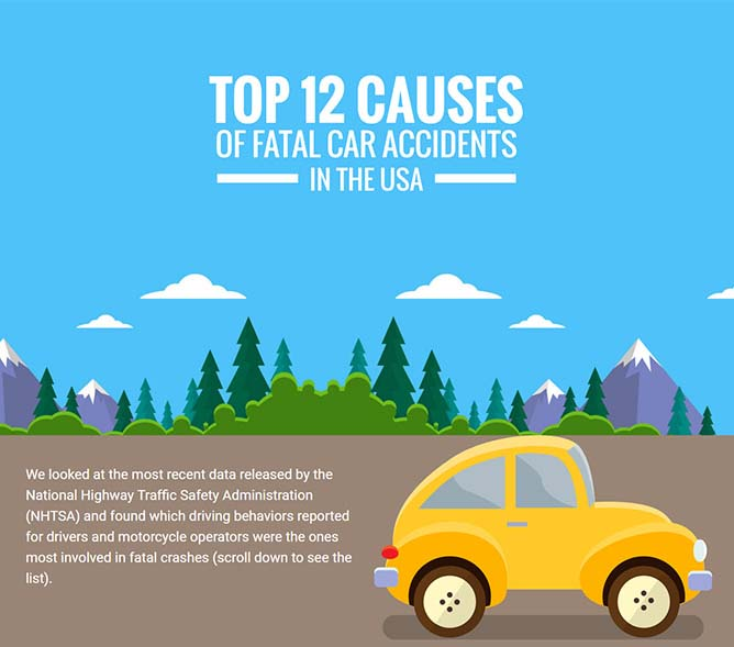 causes of motor vehicle accidents essay The leading causes of motor vehicle accidents fall into two categories: driver caused and environmentally caused below, we have compiled a list of the leading accident cause for both driver and environmental factors.