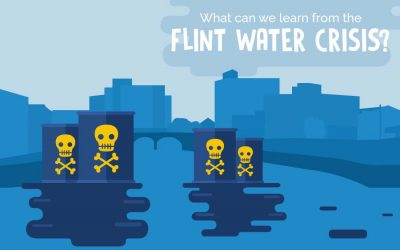 What Can We Learn From the Flint Water Crisis?