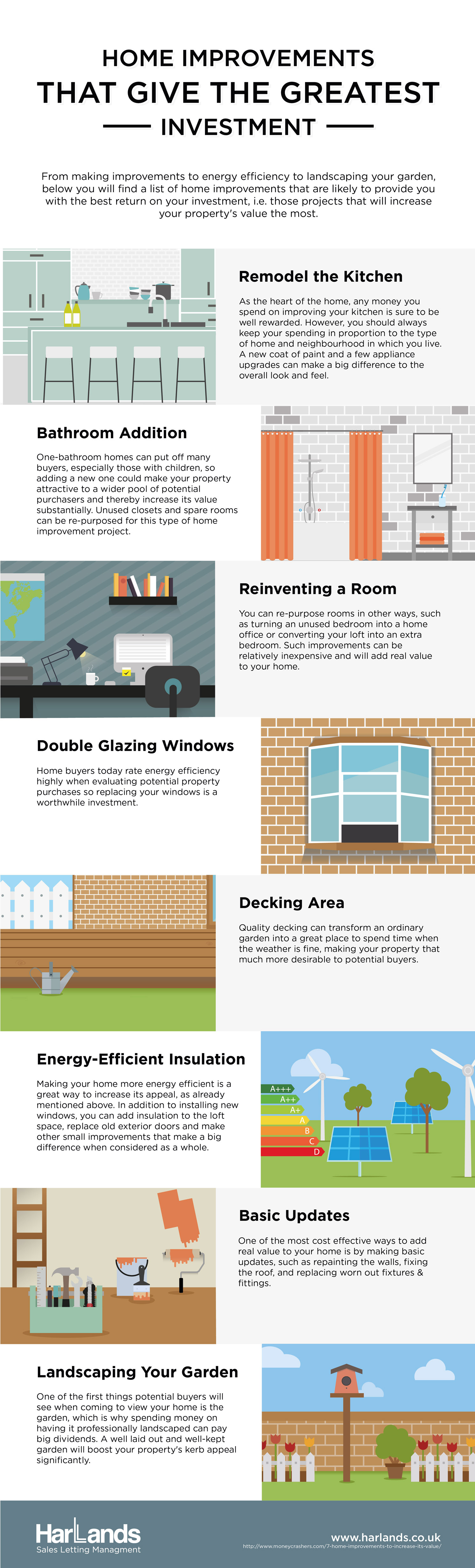 How to improve the value of your home infographic for How to increase home value