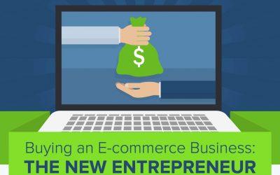 Buy Online Business: Entrepreneurship Through Acquisition