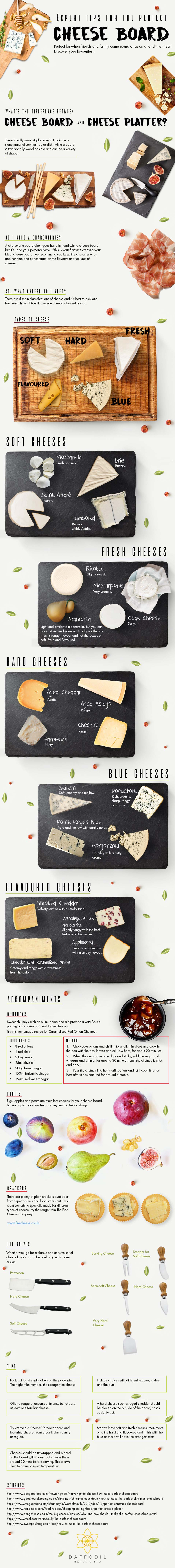 Expert Tips for the Perfect Cheese Board