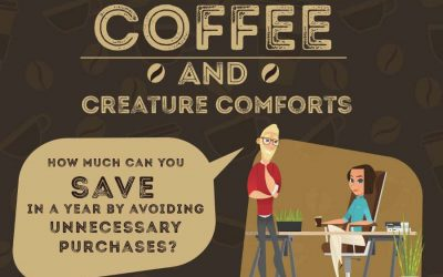The Cost of Coffee And Other Creature Comforts