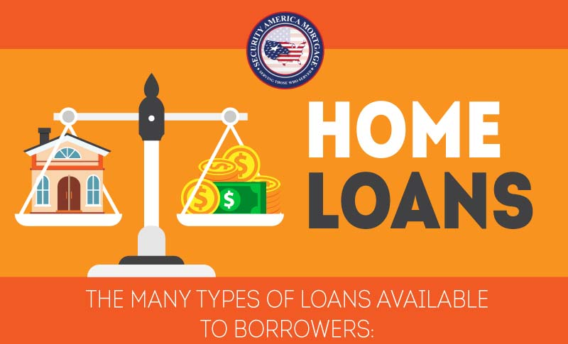 Non va home loan options infographic for Building a house loan options