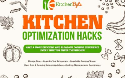 Kitchen Cheat Sheet: Printable Kitchen Optimization Hacks