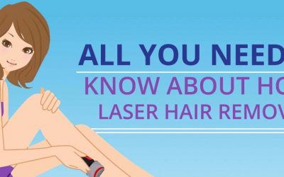 All You Need To Know About Home Laser Hair Removal