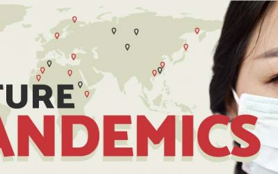 Future Pandemics