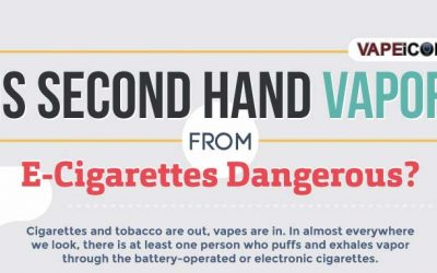 Is Second Hand Vapor from E-Cigarettes Dangerous?