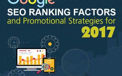 Google SEO Ranking Factors & Promotional Strategies for 2017