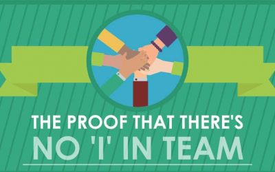 The Proof There Is No 'I' In Team