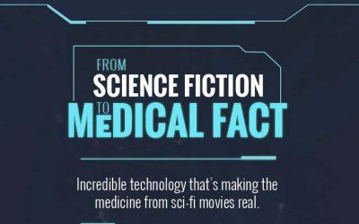 Future Medicine In The Movies