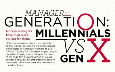 Manager of a Generation: Millennials vs. Gen X