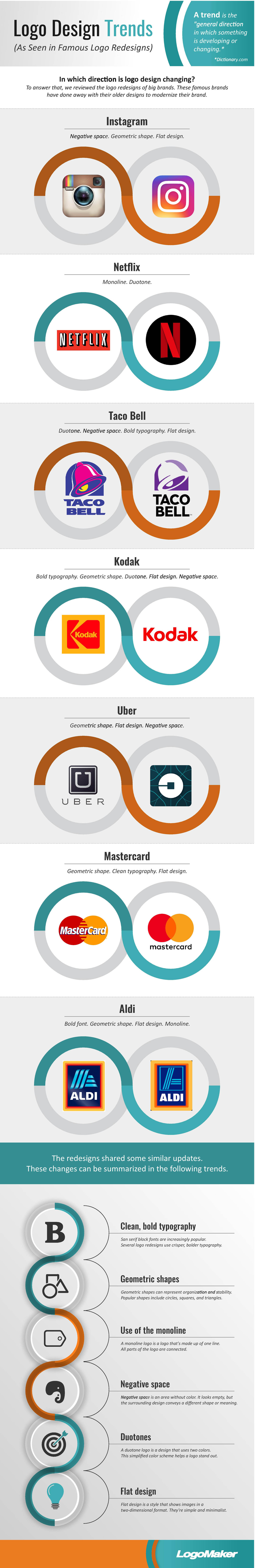 Logo Design Trends: As Seen in Famous Logo Redesigns