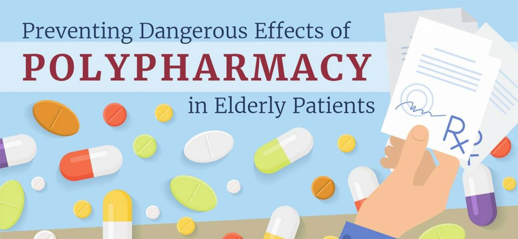 study on the method of polypharmacy Polypharmacy pre-test questions easy 1 which is the best example of polypharmacy a your patient is filling her medications at more than 1 drugstore.