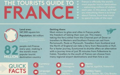 The Tourists Guide to France