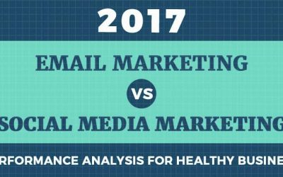 Email Vs Social Media Marketing Performance Analysis For Healthy Business