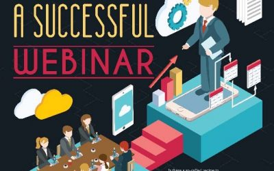 Pointers for Planning a Successful Webinar