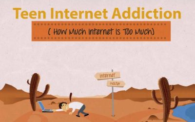 Teen Internet Addiction: How Much Internet is Too Much