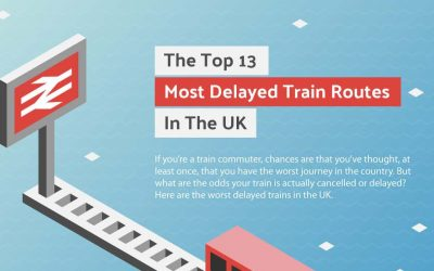 The 13 Most Delayed Train Routes In The UK