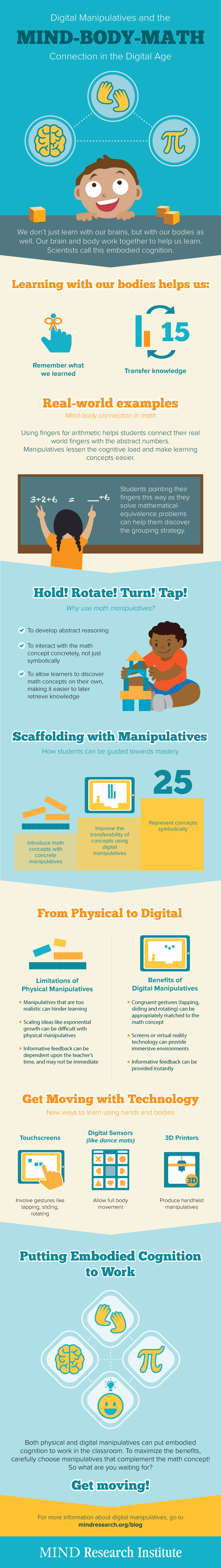 Mind-Body Math: Manipulatives in the Digital Age
