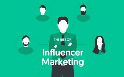 The Remarkable Rise of Influencer Marketing