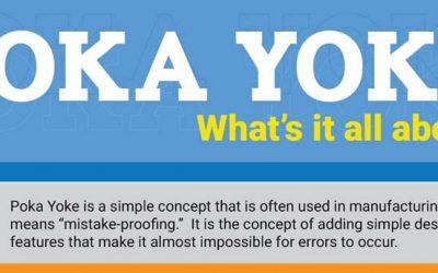 Poka Yoke – What's It All About?