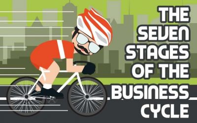 Tour of California 2017 and the Seven Stages of the Business Cycle