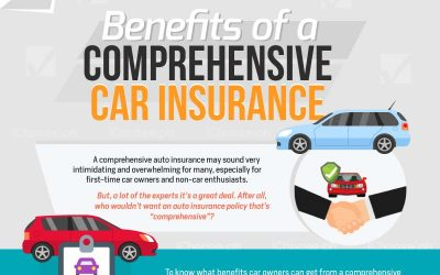 Benefits of a Comprehensive Car Insurance