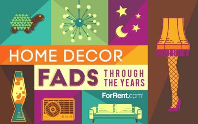 Home Decor Fads Through the Years