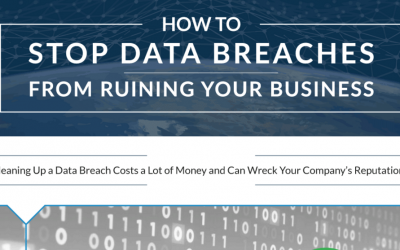 How To Stop Data Breaches From Ruining Your Business