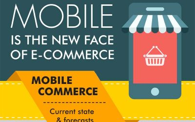 Mobile is the New Face of Mobile