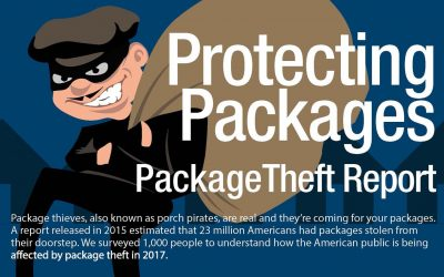 Protecting Packages: The State of Package Theft In The U.S.