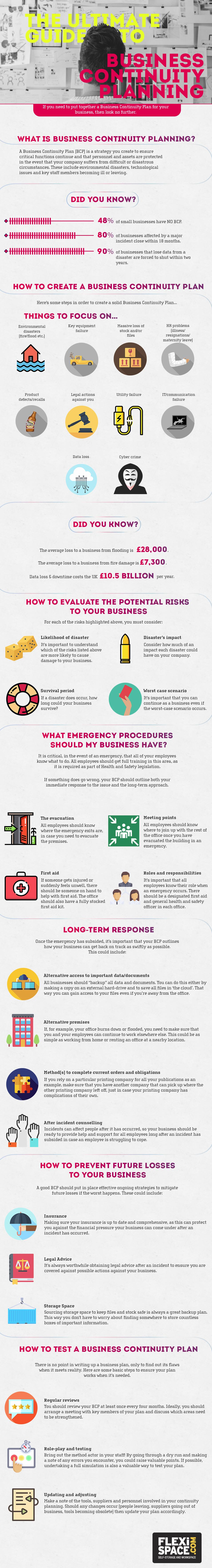 The Ultimate Guide to Business Continuity Planning
