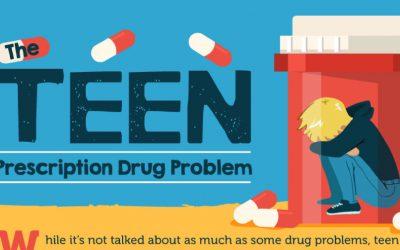 Teen Prescription Drug Use Problem