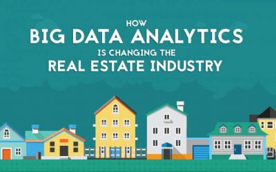 How Big Data Analytics is Changing the Real Estate Industry