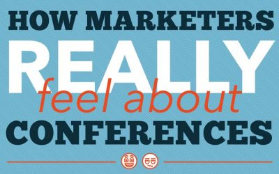 How Marketers Feel About Conferences