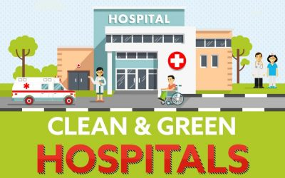 Clean and Green Hospitals