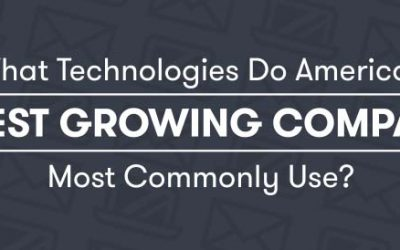 Which Technologies Do America's Fastest Growing Companies Use?