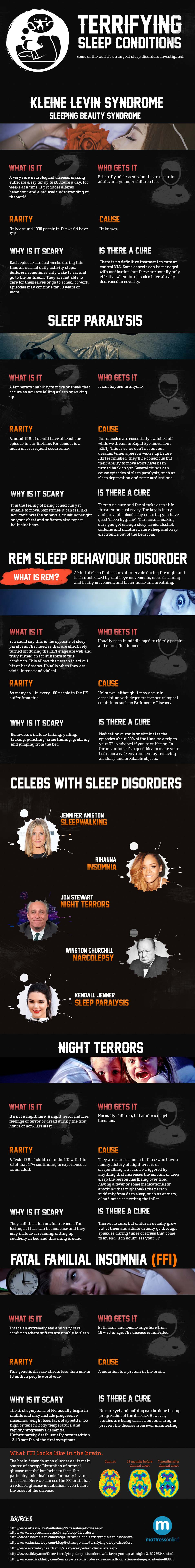 Terrifying Sleep Conditions