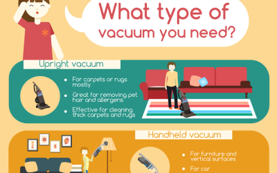 What Type of Vacuum You Need?