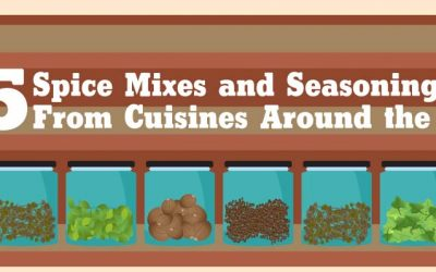 15 Spice Mixes and Seasonings from Around the World